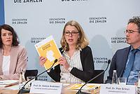 2019/04/03 Politik | Unabhaengige Kommission zur Aufarbeitung sexuellen Kindesmissbrauchs