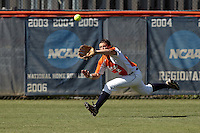 120417-Houston Baptist @ UTSA Softball
