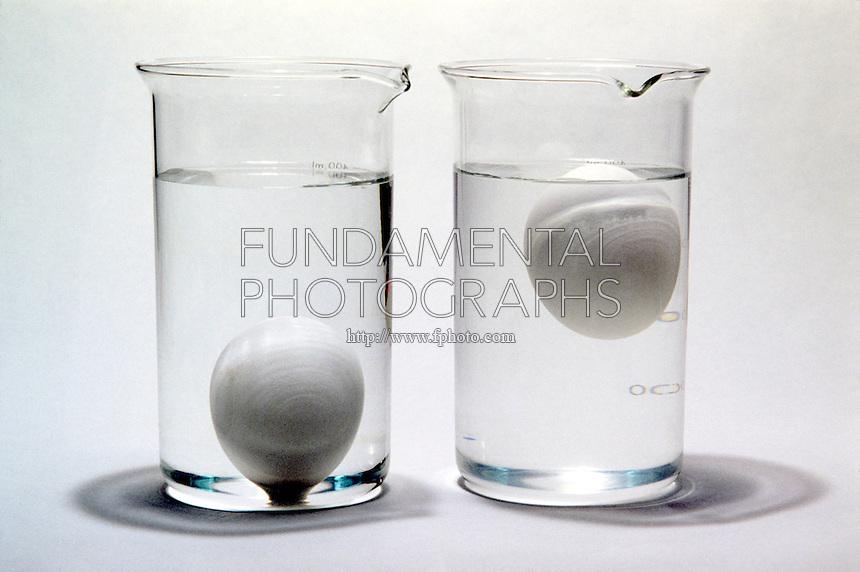 Science Chemistry Density Fundamental Photographs The