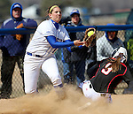 Nebraska Omaha at South Dakota State Softball