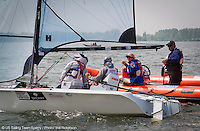 Para Sailing World Championships 2016