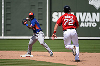 New York Mets infielder Dilson Herrera (2) throws to first as Luke Montz (72) slides into second during a Spring Training game against the Boston Red Sox on March 16, 2015 at JetBlue Park at Fenway South in Fort Myers, Florida.  Boston defeated New York 4-3.  (Mike Janes/Four Seam Images)
