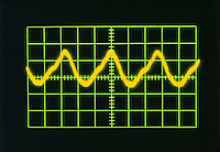 OSCILLOSCOPE TRACE: HUMAN VOICE (A440)<br /> Shows Rapid Vibrations Characteristic Of Sound.The vibration of 440 cycles/sec causes compression and rarefaction of air molecules generating sound waves.