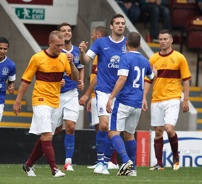 Shane Duffy celebrates his goal for Everton