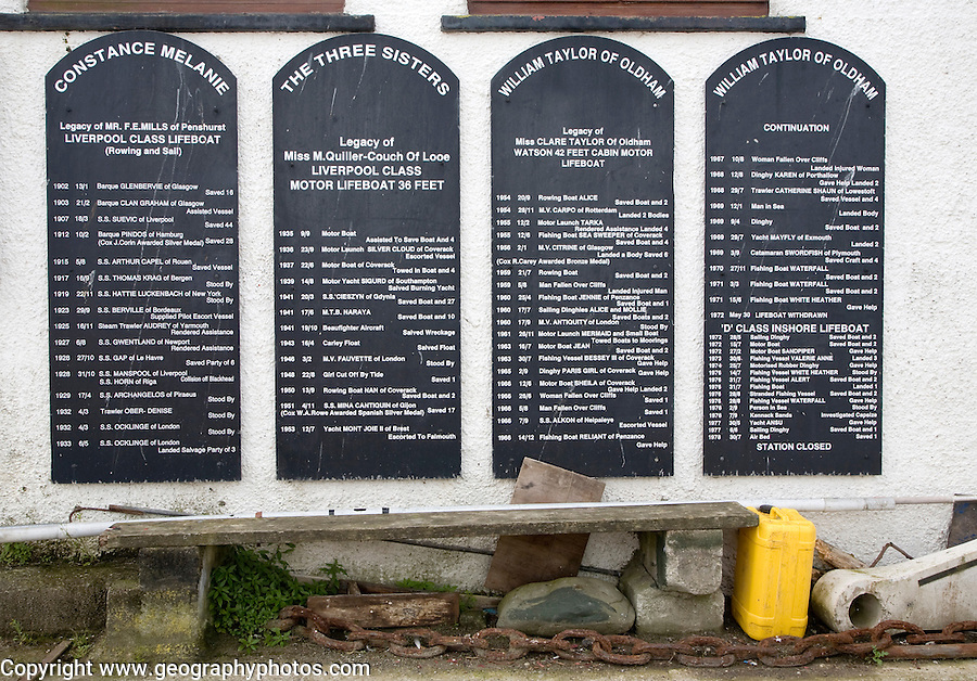 List of lifeboat actions and events at the village of Coverack on the Lizard peninsula, Cornwall, England