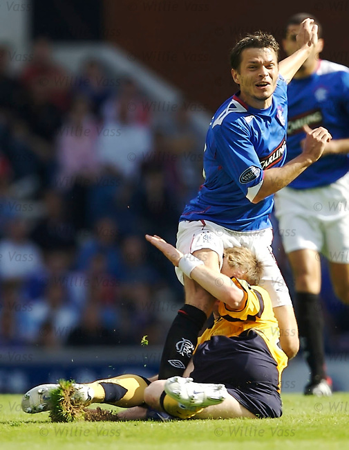 Libor Sionko, Rangers.stock season 2006-2007.pic willie vass