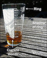 BNPS.co.uk (01202 558833)<br /> Pic: Sunglass/BNPS<br /> <br /> Time at the bar!<br /> <br /> Sunlight goes througn the ring onto the correct month...and then reveals the time by reading across the glass - it might be advisable to check before to many pints are consumed.<br /> <br /> Canny drinkers have come up with a clever way of telling the time while boozing - by turning a beer glass into a sundial.<br /> <br /> Pals Jackie Jones and Steve Chapman from Brighton, East Sussex, spent six months perfecting the glass, which when positioned correctly casts a shadow over the time of day.<br /> <br /> The pair came up with the idea after Steve asked professional sundial maker Jackie to design a beer glass sundial to use at a beer festival he organises.<br /> <br /> Six months later they launched the SunGlass - and they have since sold more than 400.<br /> <br /> The clever device works by positioning it so the sun shines through a ring on the back of the glass onto vertical markings showing the months of the year.<br /> <br /> The height of the shadow then tells the user what time of day it is - and it is accurate to within a few minutes.<br /> <br /> Like all sundials, the SunGlass uses local solar time, a method of measuring time using the height of the sun, rather than Greenwich Mean Time which clocks go by.<br /> <br /> Because of that it doesn't take into account British Summer Time.<br /> <br /> The SunGlass has been calculated to work anywhere in the world which is at a latitude of 51 degrees north, including Banff in Canada, Dresden in Germany and Kazakhstan.
