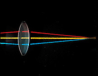REFRACTION OF LIGHT BEAMS THROUGH LENSES<br />