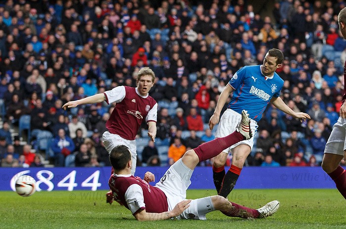 Jon Daly scores the first goal for Rangers to equalise at 1-1