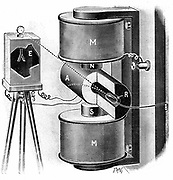 Apparatus used by the Curies to investigate the deflection of the beta rays from radium (R) in magnetic field. Engraving published Paris 1904