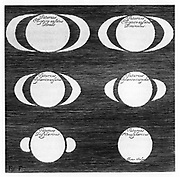 Series of observations of the planet Saturn, 1656. These observations made by Johannes Hevelius (1611-1687), latinized name of the German astronomer Jan Hewel or Hewelcke, display different appearances of Saturn from those showing what we now know to be Saturn's rings, through what Galileo called Saturn's triple nature, to a simple disc.  From 'Dissertatio, de Nativa Saturni Facie, ...' by Johannes Hevelius. (Gdansk, 1656). Engraving.