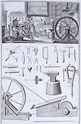 Cutler's workshop from  'Encylopedie' Paris, 1751-1780, edited by Diderot and Dalembert.