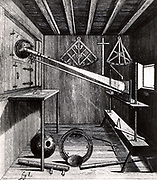 Method of projecting the sun's image through a refracting telescope onto a screen in a darkened room (camera obscura) in order to study sunpots.  From 'Selenographia' by Johannes Hevelius (Gedani, Gdansk. Danzig,  1647).   Engraving.