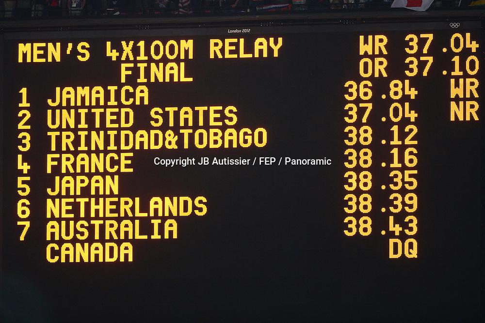 Record du Monde du relais Jamaicain - finale relais 4x100m hommes