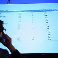 Nederland, Amsterdam , 19 maart 2014.<br /> De eerste prognoses vd Gemeenteraadsverkiezingen worden zichtbaar in de Boekmanzaal<br /> Foto:Jean-Pierre Jans