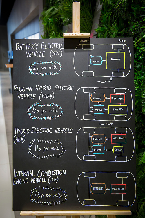 A handy comparison chart  at the Electric Vehicle Experience Centre inside a shopping centre on Crown Walk, Milton Keynes, United Kingdom. Chargemaster make and install the charging points in the UK through their POLAR Network, which gives access to over 6,000 charging points. (photo by Andrew Aitchison / In pictures via Getty Images)