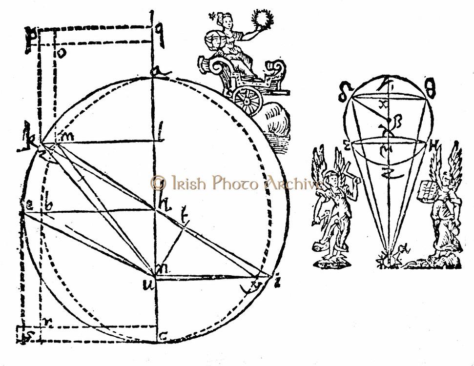 Kepler's illustration to explain his discovery of the elliptical orbit of Mars. From Johannes Kepler 'Astronomia Nova ... de Motibus Stellae Martis' 1609. Woodcut.