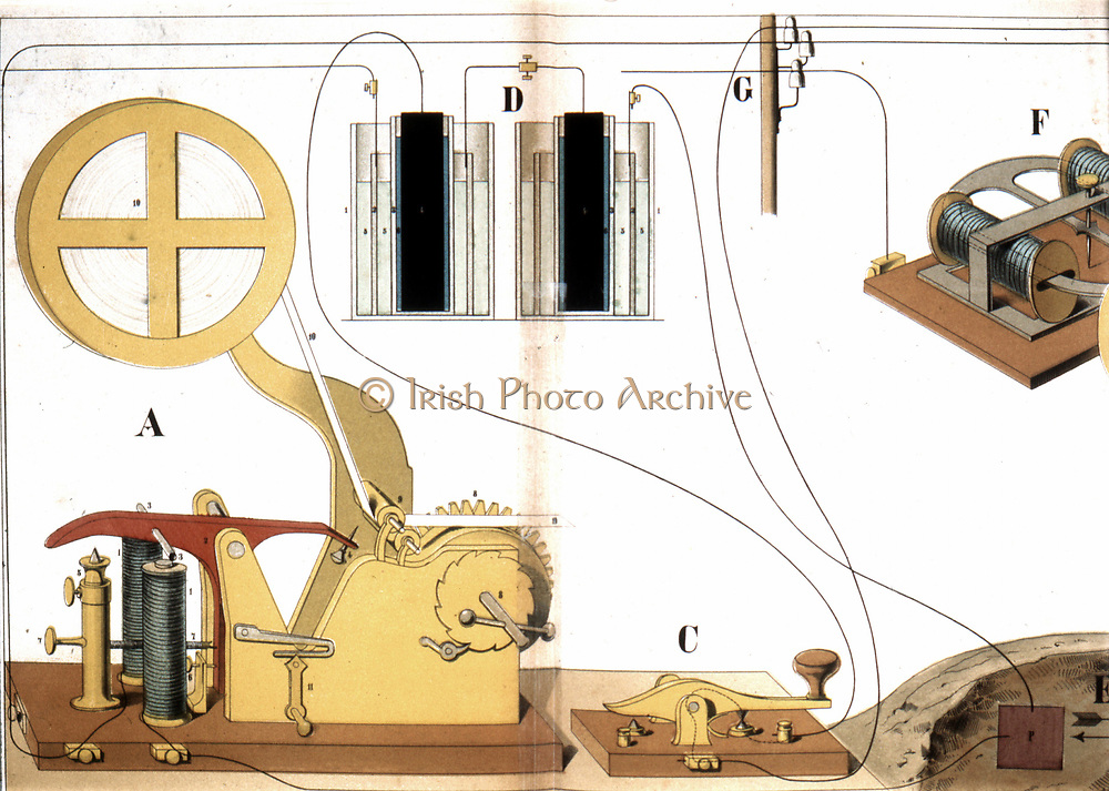 Morse electric printing telegraph. Front view of instrument showing roll of paper for recording messages and the transmitting key at A. D are wet cells (batteries) providing electricity. Chromolithograph c1882