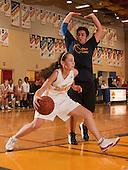 Womens Basketball Alumni Game