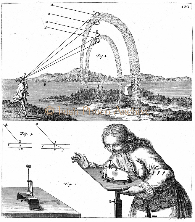 Formation of rainbow by dispersion and total internal reflection (top). Observing Newton's Rings (circular concentric interference fringes). From WJ Gravesande 'Physices Elementa Mathematica' London 1725, a 'popular' explanation of his friend  Newton's 'Principia'. Copperplate engraving.