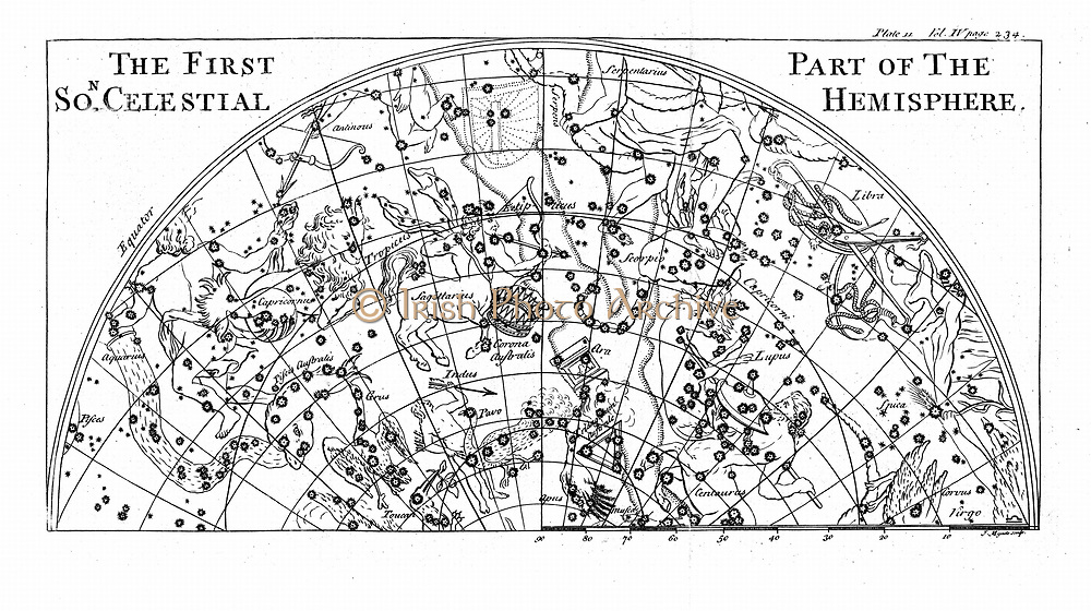 First part of the star chart of the Southern Celestial Hemisphere showing constellations. Engraving of 1747.