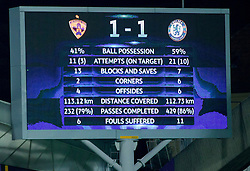 Result after the football match between NK Maribor, SLO  and Chelsea FC, ENG in Group G of Group Stage of UEFA Champions League 2014/15, on November 5, 2014 in Stadium Ljudski vrt, Maribor, Slovenia. Photo by Vid Ponikvar / Sportida