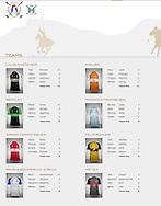 Das erste offizielle Polo-Turnier im Aargauer Birrfeld steht vor der T&uuml;re.<br /> <br /> W&auml;hrend 3 Tagen wird vom 1. bis zum 3. August 2014 auf dem Spielgel&auml;nde des Legacy Polo Clubs die schnellste Teamsportart der Welt aus n&auml;chster N&auml;he zu bestaunen sein.<br /> <br /> Pollo bedeutet auf Spanisch Huhn und genau aus dem Grund wird sich beim Turnier alles rund ums G&uuml;ggeli drehen.