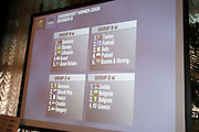 National Team Competitions Draw<br /> Nella foto: tabellone<br /> Foto Ciamillo