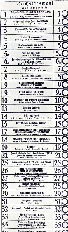 Ballot paper for the 1933 general election in Germany showing the many different parties standing.