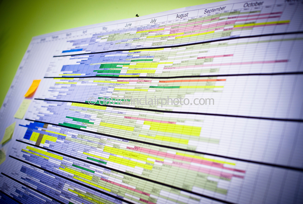8/9/11 - Springfield, MO: Melissa Millsap spent much of the winter of 2010-11 developing a chart to outline and organize bed and crop production for her Urban Roots Farm. Production beds and rows are listed horizontally, time of year is columned, and vegetable crops are outlined in colors. Each bed & row has a identifying letter and number. Planting is charted to help organize cropping seasonally and to aid in crop rotation, companion planting, and plant spacing.