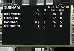 The Durham bowling figures at the end of the Middlesex innings - Photo mandatory by-line: Robbie Stephenson/JMP - Mobile: 07966 386802 - 04/05/2015 - SPORT - Football - London - Lords  - Middlesex CCC v Durham CCC - County Championship Division One