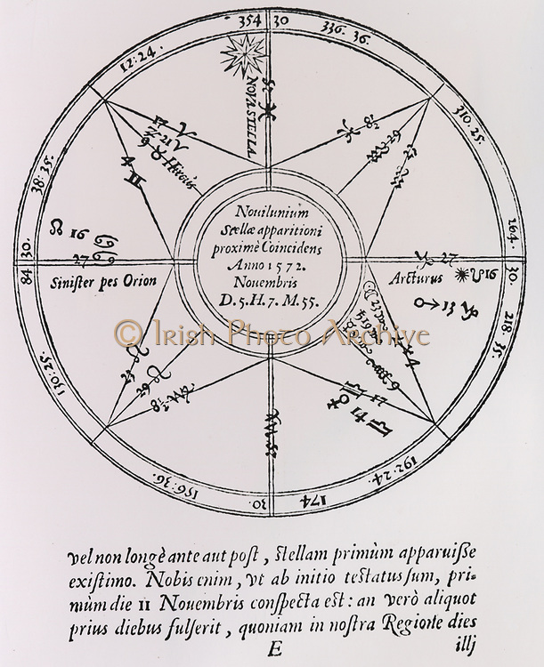 'Tycho Brahe's diagram of the position of the supernova of 1572. From ''De stella nova'', 1573, by Tycho Brahe.'