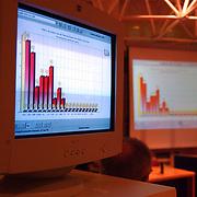 Stemmen Landelijke verkiezingen 2003, uitslagen, beeldschermen, computer