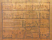 Djedhor at work in the fields. Ancient Egyptian Papyrus depicting a farmer at work