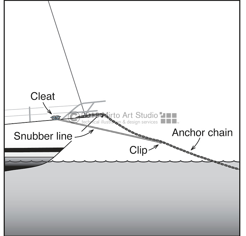 A vector illustration of an Anchor snubber line