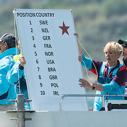 2012 Olympic Games London / Weymouth<br /> Star Medal Race Ranking
