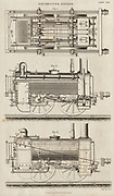 Stephenson steam  railway locomotive circa 1859. Ground plan and side views. Engraving, 1862.