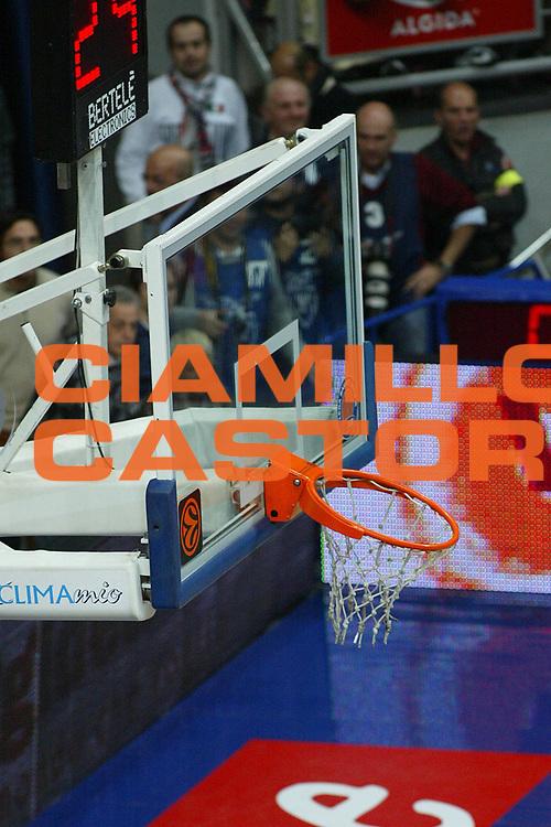 DESCRIZIONE : Bologna Lega A1 2006-07 Climamio Fortitudo Bologna Eldo Napoli <br /> GIOCATORE : Canestro Rotto <br /> SQUADRA : Climamio Fortitudo Bologna <br /> EVENTO : Campionato Lega A1 2006-2007 <br /> GARA : Climamio Fortitudo Bologna Eldo Napoli <br /> DATA : 05/11/2006 <br /> CATEGORIA : Curiosita <br /> SPORT : Pallacanestro <br /> AUTORE : Agenzia Ciamillo-Castoria/M.Minarelli