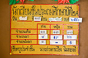 "19 FEBRUARY 2008 -- SANGKLABURI, KANCHANABURI, THAILAND: Class schedules are posted in Thai on a door in the Baan Unrak School. Baan Unrak children's home and school, established in 1991 in Sangklaburi, Thailand, gives destitute children and mothers a home and career training for a better future. Baan Unrak, the ""Home of Joy,"" provides basic needs to well over 100 children, and  abandoned mothers. The home is funded by donations and the proceeds from the weaving and sewing shops at the home. The home is a few kilometers from the Burmese border. All of the women and children at the home are refugees from political violence and extreme poverty in Burma, most are Karen hill tribe people, the others are Mon hill tribe people. The home was started in 1991 when Didi Devamala went to Sangklaburi to start an agricultural project. An abandoned wife asked Devmala to help her take care of her child. Devmala took the child in and soon other Burmese women approached her looking for help.    Photo by Jack Kurtz"