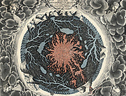 Sectional view of Earth, showing central fire and underground canals linked to oceans. From Athanasius Kircher 'Mundus Subterraneous', 1665.