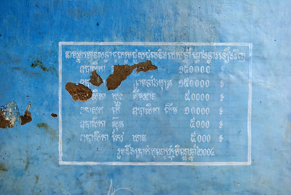 Gallery of images from Battambang, Cambodia.