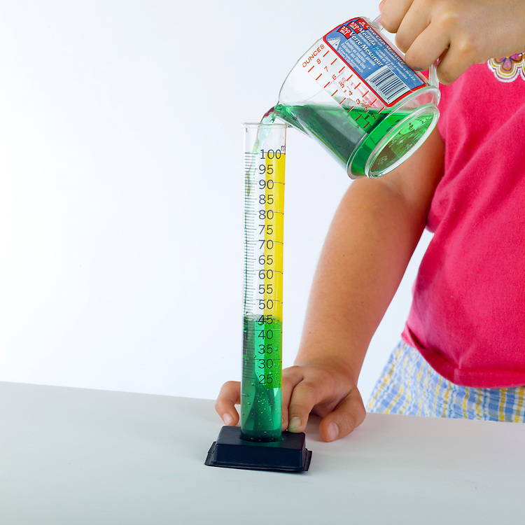Volumes of liquid being measured by girls in a graduated cylinder and measuring cup.