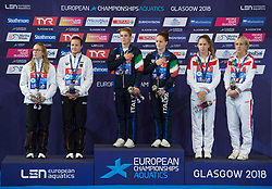 Women's Synchronised 3m Springboard Final medal presentation (left to right) Germany's Lena Hentschel and Tina Punzel, Italy's Elena Bertocchi and Chiara Pellacani and Russia's Kristina Ilinykh and Nadezhda Bazhina during day eleven of the 2018 European Championships at the Royal Commonwealth Pool, Edinburgh.