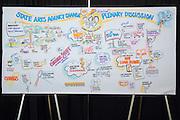 National Assembly of State Arts Agencies (NASAA)