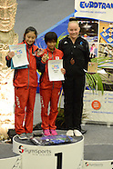 INDO - Session 2 Prize Giving