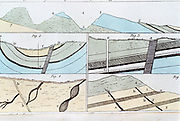 Geological strata from Sheffield to Castleton, Yorkshire, England. From Robert Bakewell 'An Introduction to Geology', London, 1815.