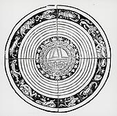 Astronomy, 16-18th Century AD