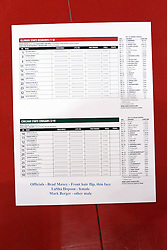 21 December 2015:  roster. Illinois State University Women's Basketball team hosted The Cougars of Chicago State at Redbird Arena in Normal Illinois.