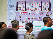 08 NOVEMBER 2015 - YANGON, MYANMAR:  People stand in line to get into their polling place in North Okkalapa, a township outside of central Yangon. A schematic drawing of the voting process is on the wall behind them. The citizens of Myanmar went to the polls Sunday to vote in the most democratic elections since 1990. The National League for Democracy, (NLD) the party of Aung San Suu Kyi is widely expected to get the most votes in the election, but it is not certain if they will get enough votes to secure an outright victory. The polls opened at 6AM. In Yangon, some voters started lining up at 4AM and lines were reported to long in many polling stations in Myanmar's largest city.     PHOTO BY JACK KURTZ