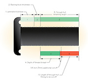 Vector illustration showing the sequence of properly measuring, cutting and installing a through-hull fitting/seacock into a boat hull.